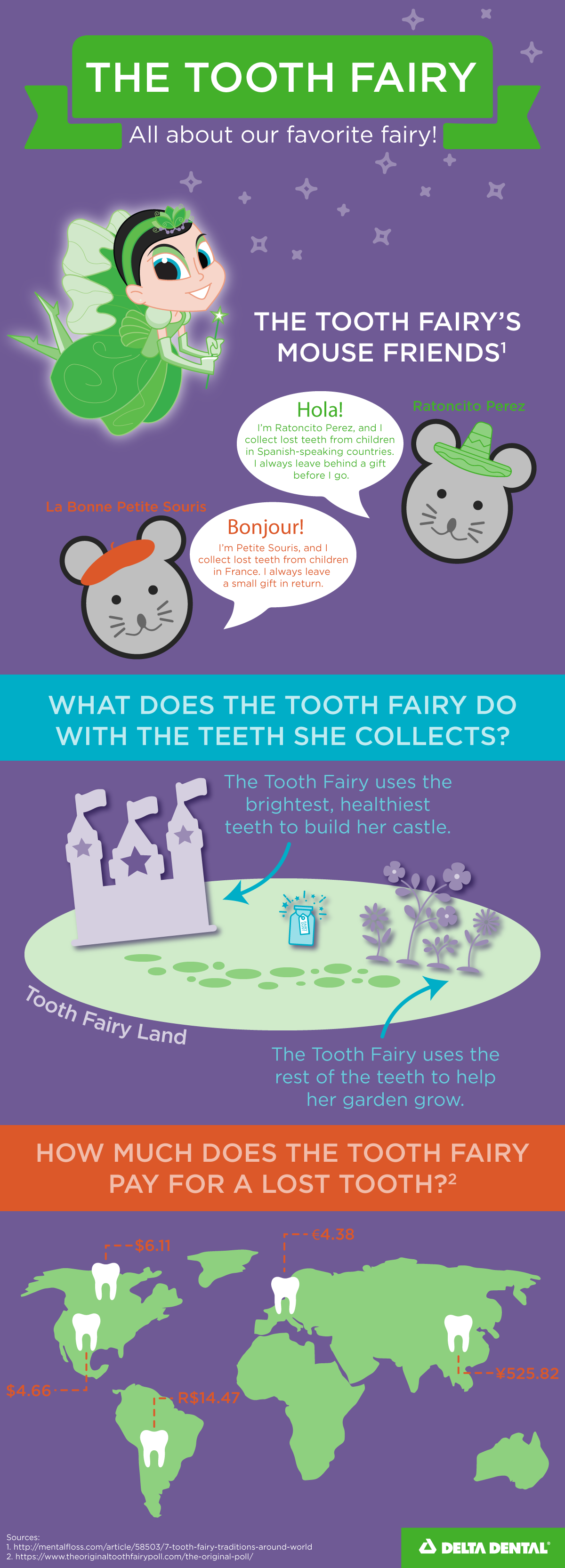 All-About-the-Tooth-Fairyinfographic_OLD.png